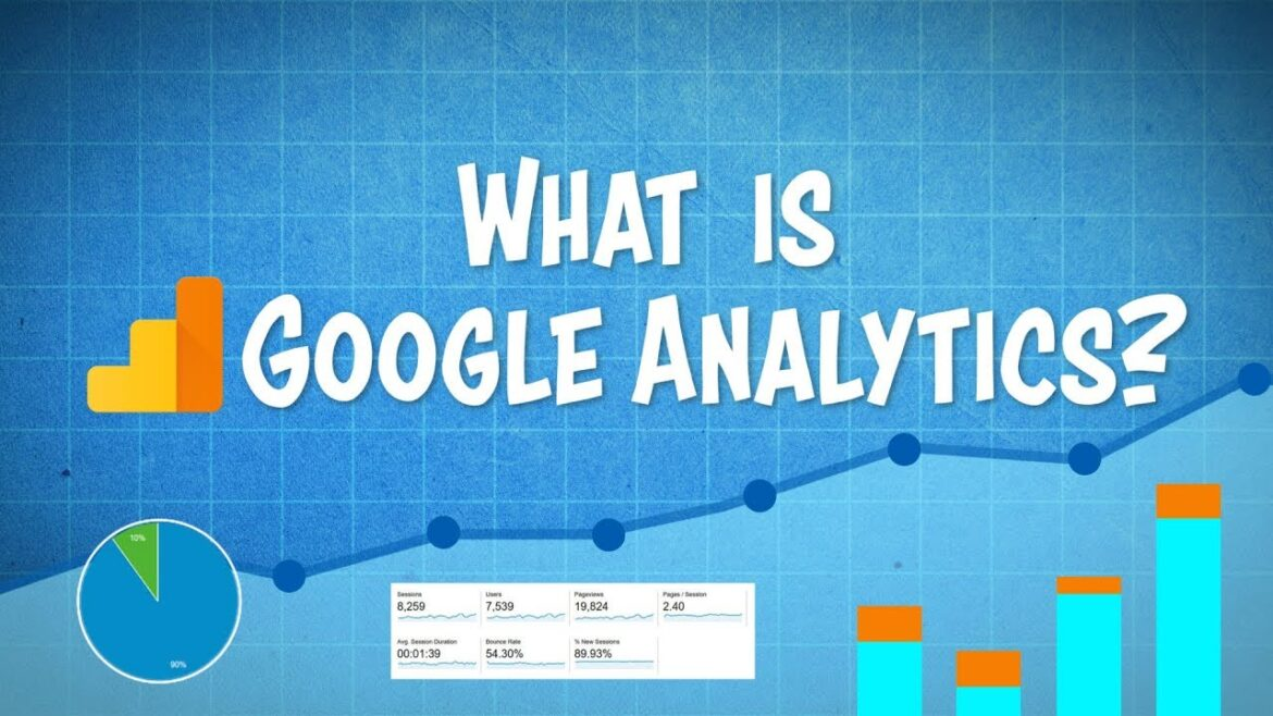 What is Google Analytics & How it Works?